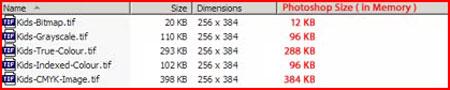 نحوه محاسبه حجم فایل یک تصویر در فتوشاپ