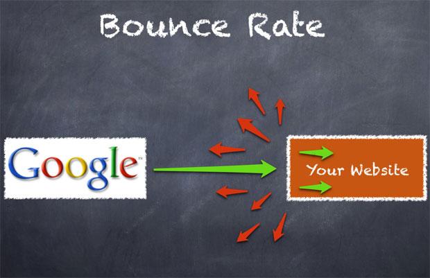کاهش نرخ فرار bounce rate در سئو
